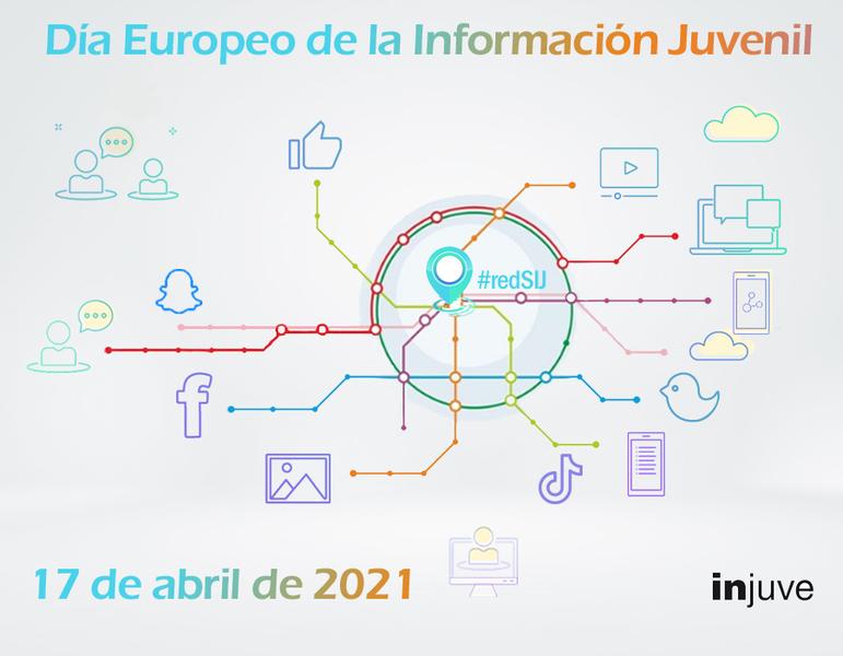 Injuve Día Europeo Información Juvenil 2021